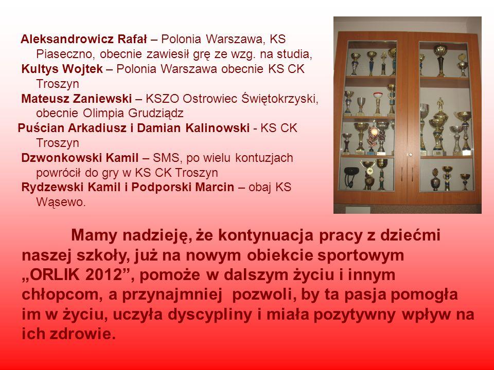 Aleksandrowicz Rafał – Polonia Warszawa, KS Piaseczno, obecnie zawiesił grę ze wzg.