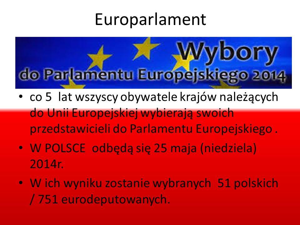 Europarlament co 5 lat wszyscy obywatele krajów należących do Unii Europejskiej wybierają swoich przedstawicieli do Parlamentu Europejskiego. W POLSCE