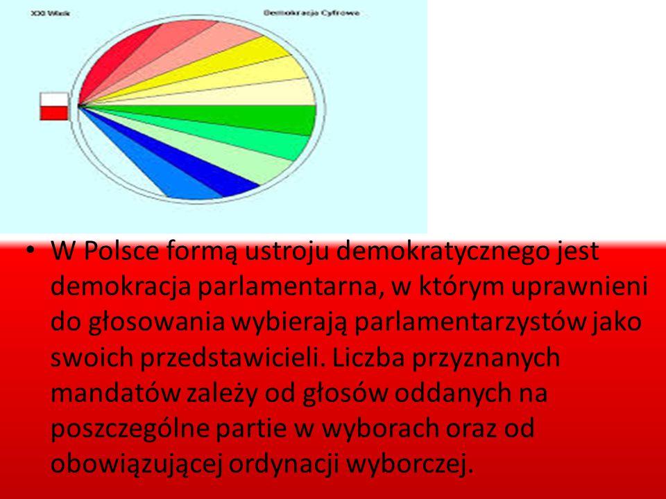 W Polsce formą ustroju demokratycznego jest demokracja parlamentarna, w którym uprawnieni do głosowania wybierają parlamentarzystów jako swoich przeds