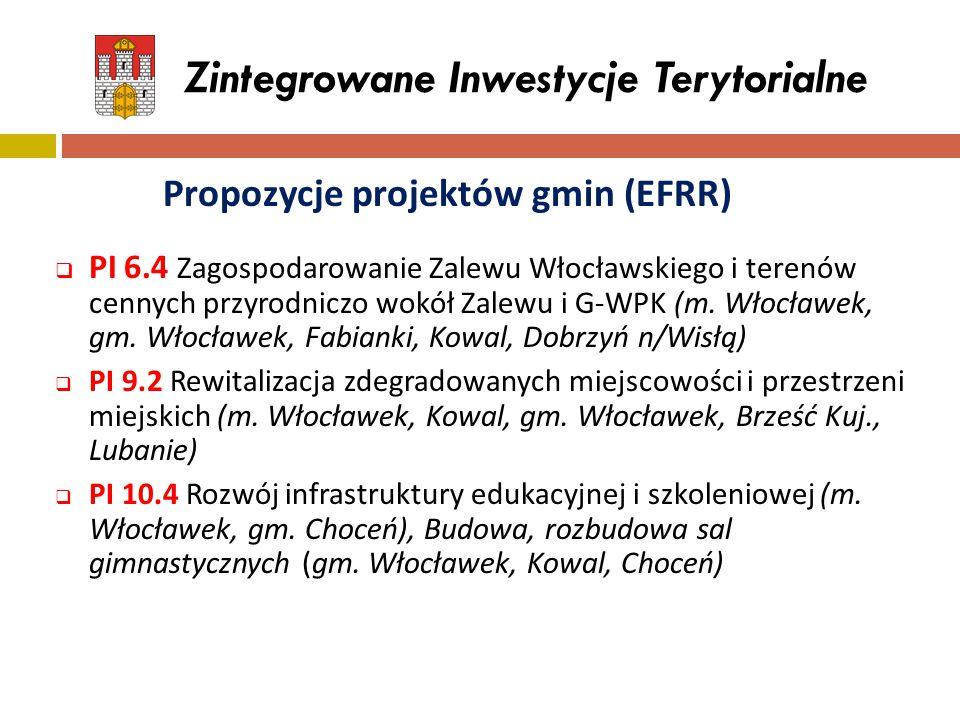 Zintegrowane Inwestycje Terytorialne Propozycje projektów gmin (EFRR)  PI 6.4 Zagospodarowanie Zalewu Włocławskiego i terenów cennych przyrodniczo wo