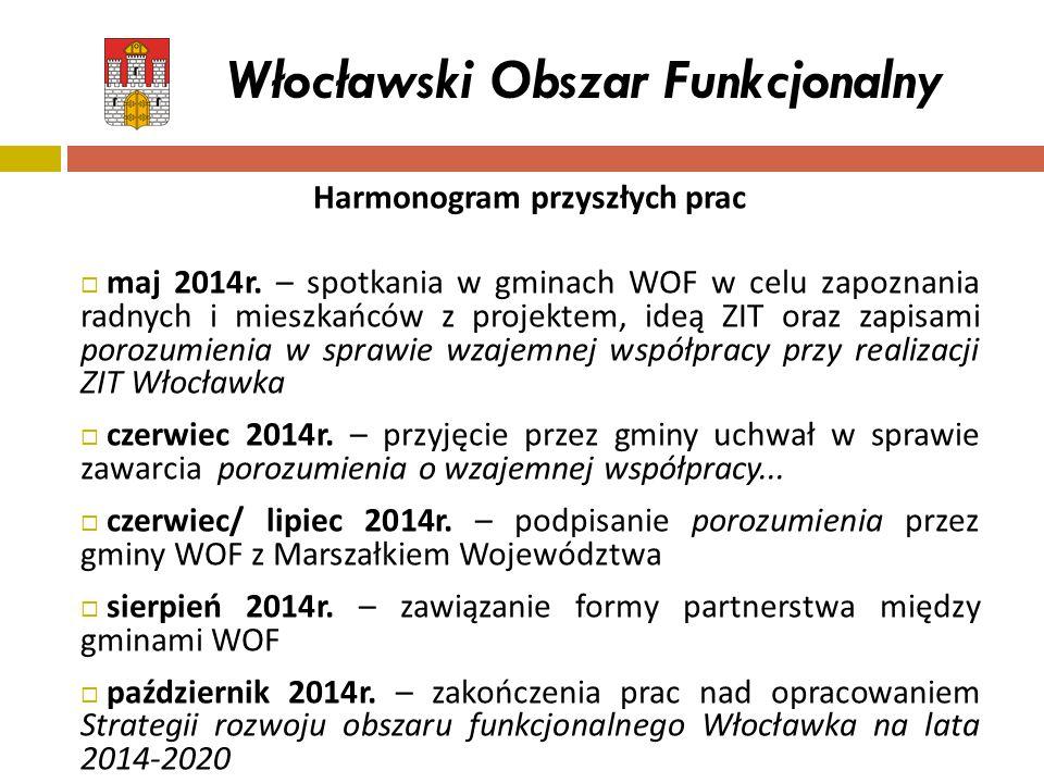 Harmonogram przyszłych prac  maj 2014r. – spotkania w gminach WOF w celu zapoznania radnych i mieszkańców z projektem, ideą ZIT oraz zapisami porozum