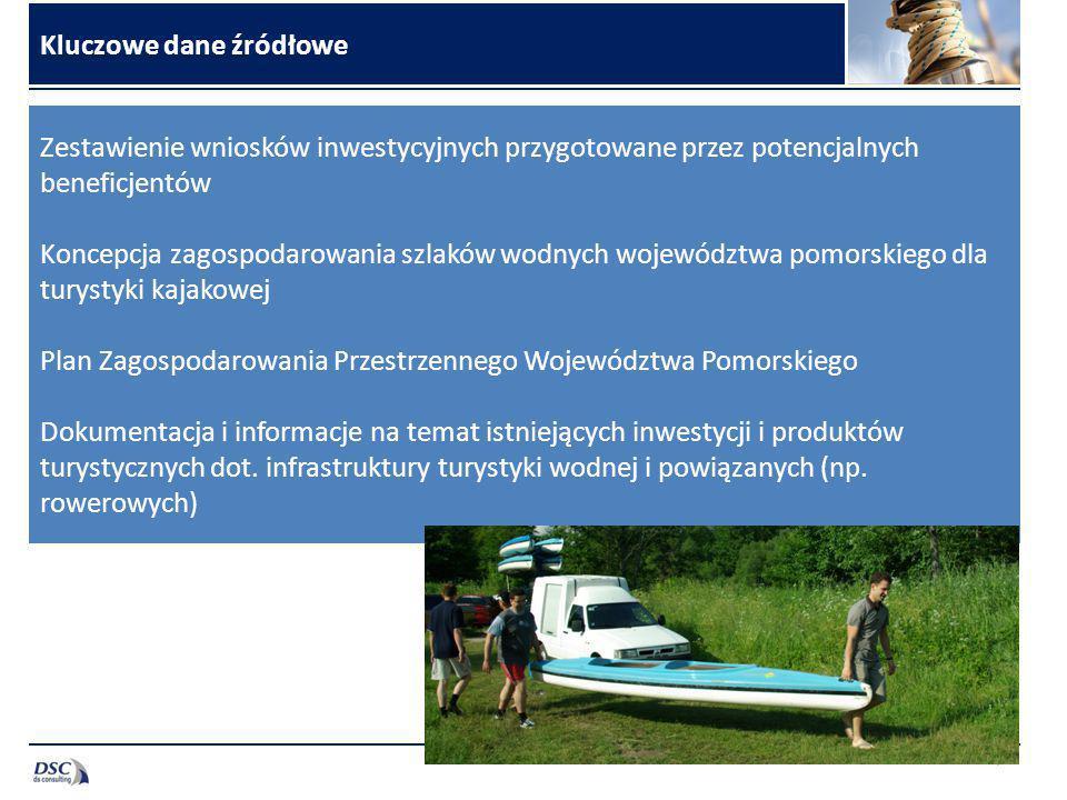 Kluczowe dane źródłowe 7 Zestawienie wniosków inwestycyjnych przygotowane przez potencjalnych beneficjentów Koncepcja zagospodarowania szlaków wodnych