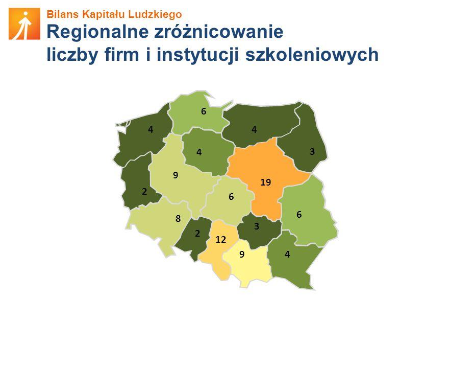Bilans Kapitału Ludzkiego Regionalne zróżnicowanie liczby firm i instytucji szkoleniowych