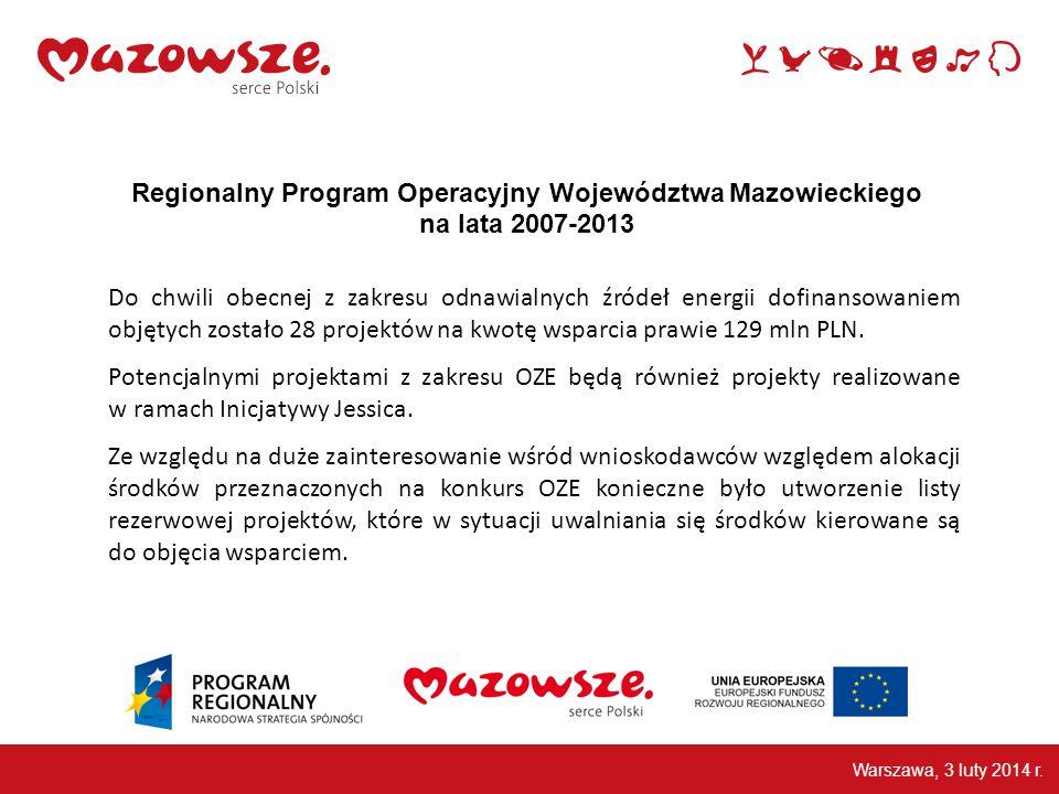 Do chwili obecnej z zakresu odnawialnych źródeł energii dofinansowaniem objętych zostało 28 projektów na kwotę wsparcia prawie 129 mln PLN.