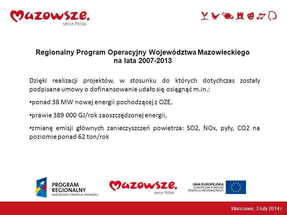 Dzięki realizacji projektów, w stosunku do których dotychczas zostały podpisane umowy o dofinansowanie udało się osiągnąć m.in.: ponad 38 MW nowej energii pochodzącej z OZE, prawie 389 000 GJ/rok zaoszczędzonej energii, zmianę emisji głównych zanieczyszczeń powietrza: SO2, NOx, pyły, CO2 na poziomie ponad 62 ton/rok Regionalny Program Operacyjny Województwa Mazowieckiego na lata 2007-2013 Warszawa, 3 luty 2014 r.