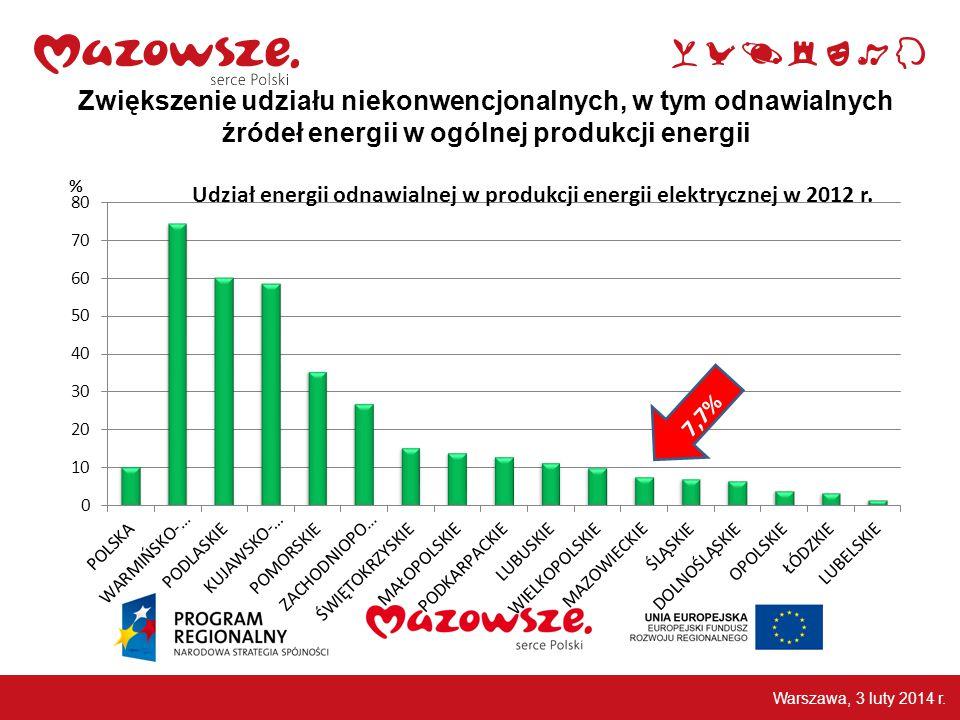 Zwiększenie udziału niekonwencjonalnych, w tym odnawialnych źródeł energii w ogólnej produkcji energii Warszawa, 3 luty 2014 r.