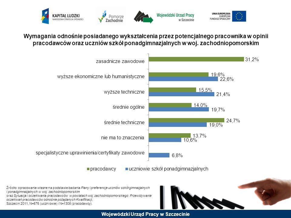 Wojewódzki Urząd Pracy w Szczecinie Wymagania odnośnie posiadanego wykształcenia przez potencjalnego pracownika w opinii pracodawców oraz uczniów szkó