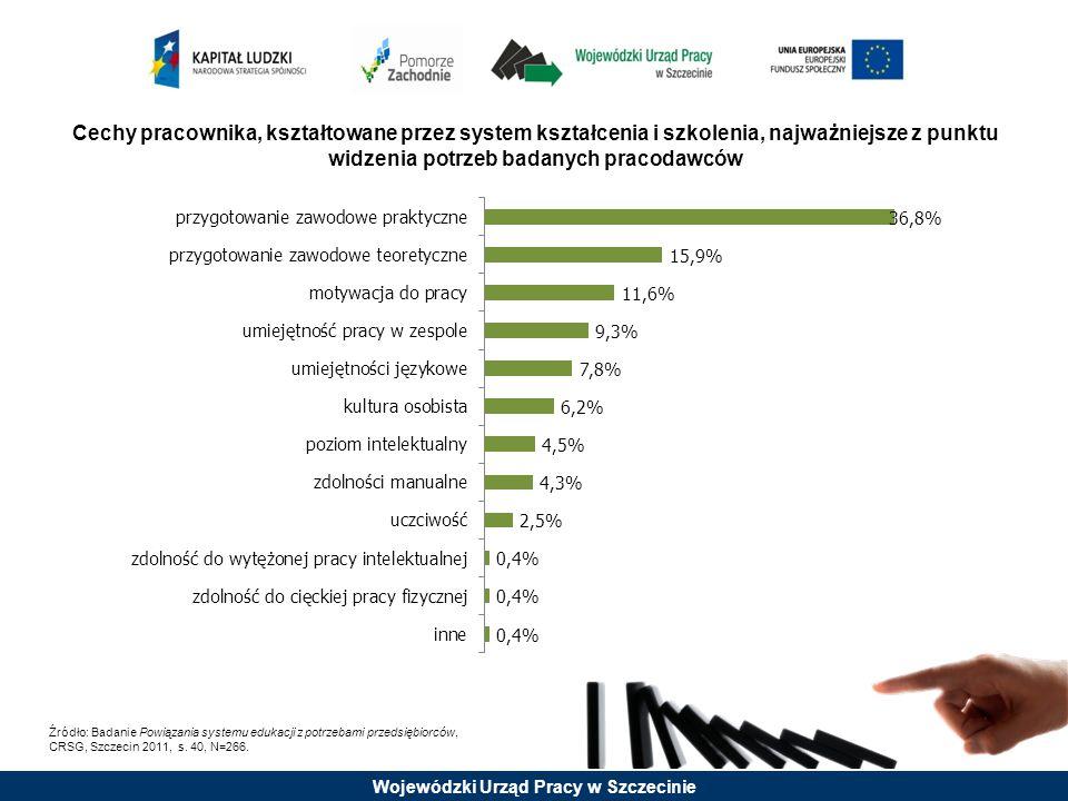 Wojewódzki Urząd Pracy w Szczecinie Cechy pracownika, kształtowane przez system kształcenia i szkolenia, najważniejsze z punktu widzenia potrzeb badan