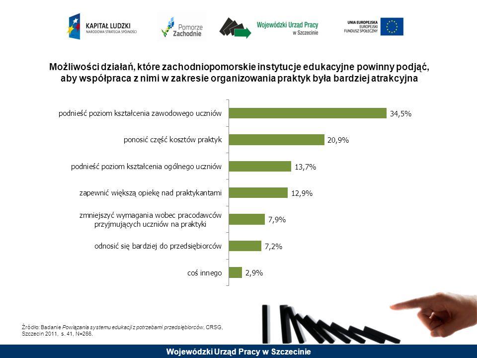 Wojewódzki Urząd Pracy w Szczecinie Możliwości działań, które zachodniopomorskie instytucje edukacyjne powinny podjąć, aby współpraca z nimi w zakresi