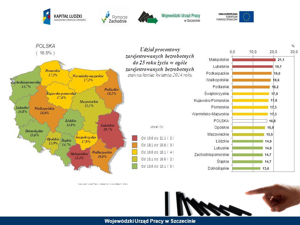 Liczba bezrobotnych do 25 roku życia oraz ich udział w ogólnej liczbie bezrobotnych w województwie zachodniopomorskim w latach 2008 - 2014 Źródło danych: PSZ; sprawozdanie MPiPS-01.