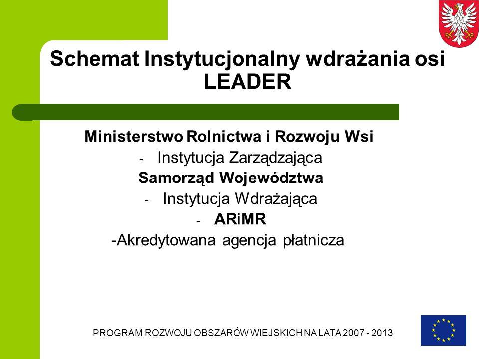 PROGRAM ROZWOJU OBSZARÓW WIEJSKICH NA LATA 2007 - 2013 Schemat Instytucjonalny wdrażania osi LEADER Ministerstwo Rolnictwa i Rozwoju Wsi - Instytucja