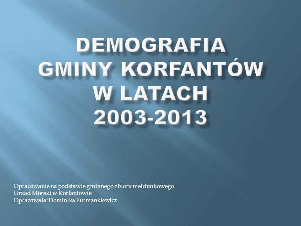 Opracowanie na podstawie gminnego zbioru meldunkowego Urząd Miejski w Korfantowie Opracowała: Dominika Furmankiewicz