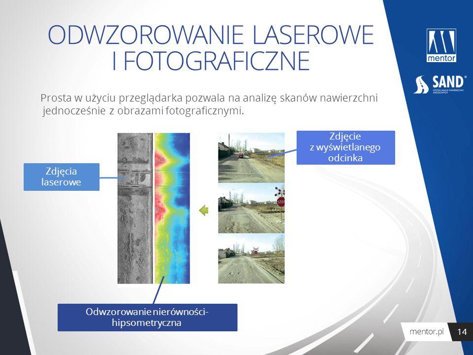ODWZOROWANIE LASEROWE I FOTOGRAFICZNE Zdjęcia laserowe Zdjęcie z wyświetlanego odcinka Odwzorowanie nierówności- hipsometryczna Prosta w użyciu przegl
