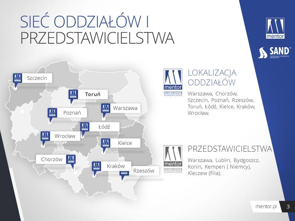 SIEĆ ODDZIAŁÓW I PRZEDSTAWICIELSTWA LOKALIZACJA ODDZIAŁÓW Warszawa, Chorzów, Szczecin, Poznań, Rzeszów, Toruń, Łódź, Kielce, Kraków, Wrocław. PRZEDSTA