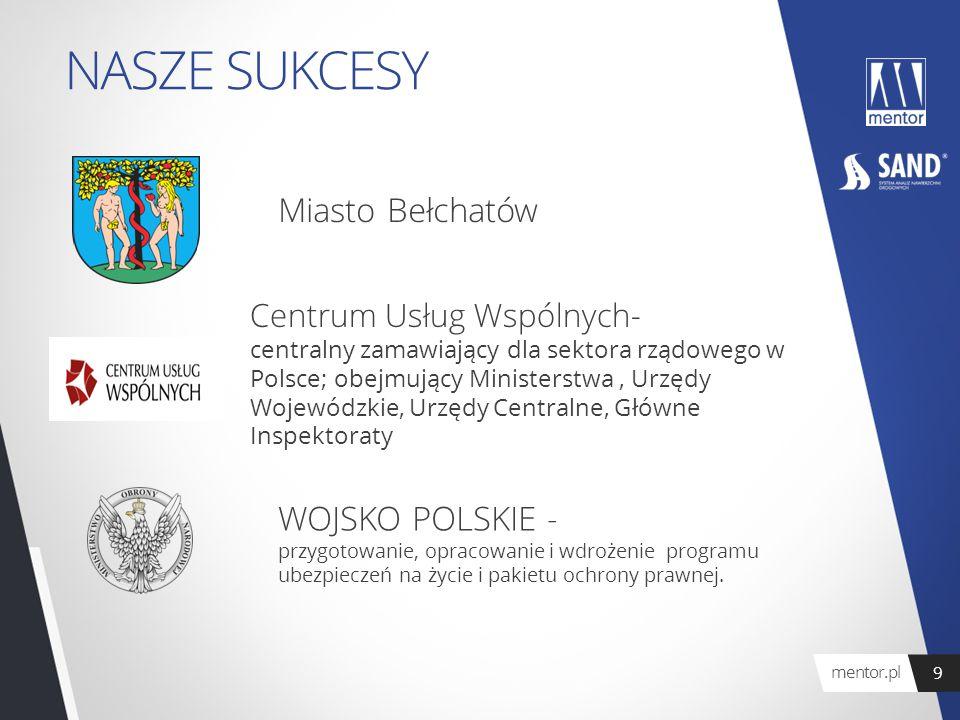 NASZE SUKCESY Miasto Bełchatów WOJSKO POLSKIE - przygotowanie, opracowanie i wdrożenie programu ubezpieczeń na życie i pakietu ochrony prawnej. mentor