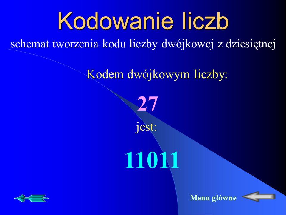 Kodowanie liczb schemat tworzenia kodu liczby dwójkowej z dziesiętnej Wprowadzamy poprzedni wynik dzielenia: 1 0 (nie ma liczby całkowitej) Liczby dzi