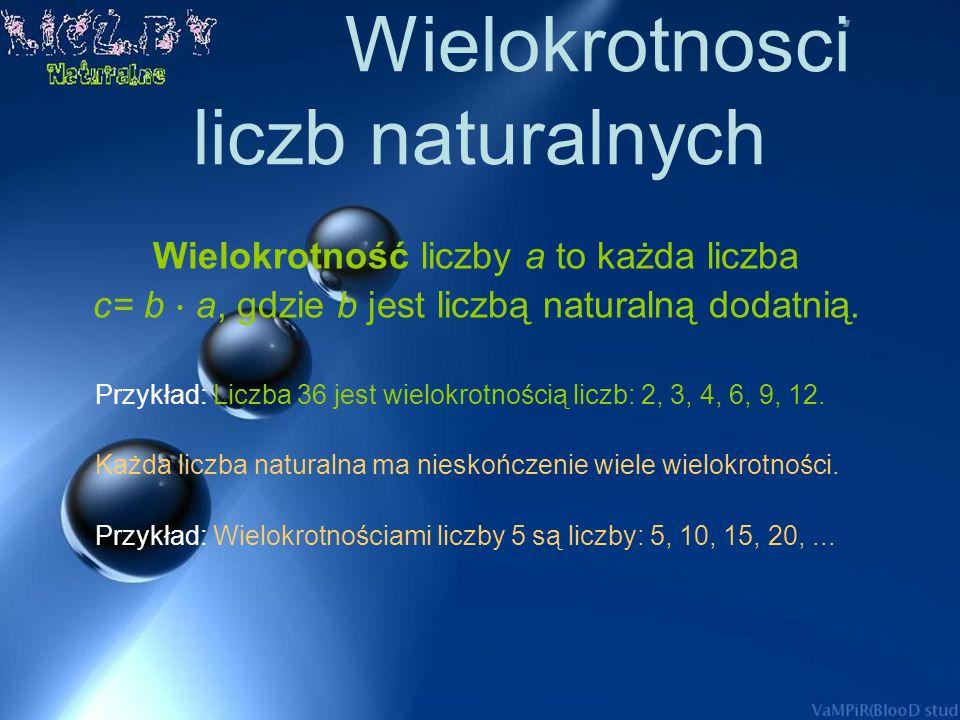 Dzielenie liczb naturalnych iloraz 30 : 15 = 2 dzielna dzielnik