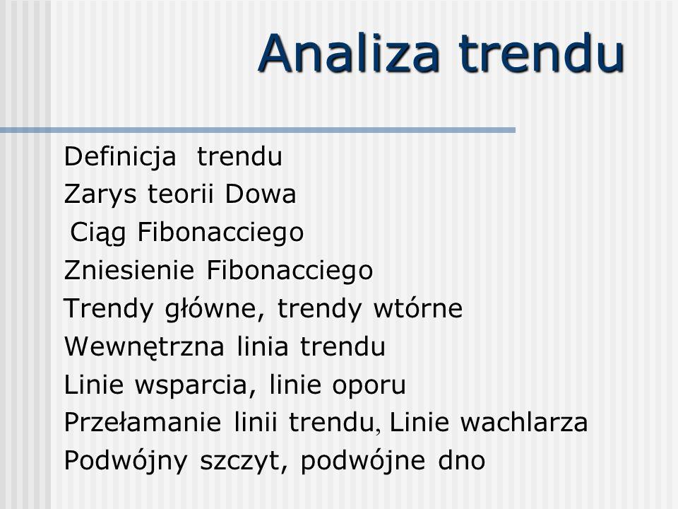 Analiza trendu Definicja trendu Zarys teorii Dowa Ciąg Fibonacciego Ciąg Fibonacciego Zniesienie Fibonacciego Trendy główne, trendy wtórne Wewnętrzna