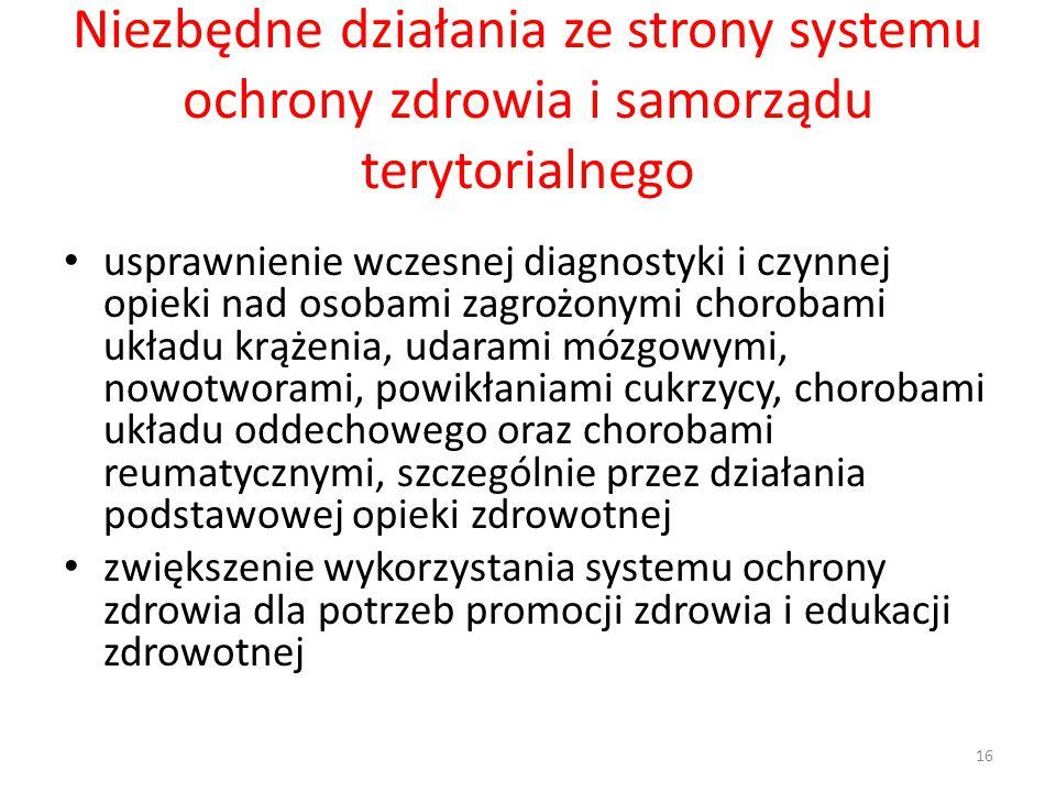 Niezbędne działania ze strony systemu ochrony zdrowia i samorządu terytorialnego usprawnienie wczesnej diagnostyki i czynnej opieki nad osobami zagroż