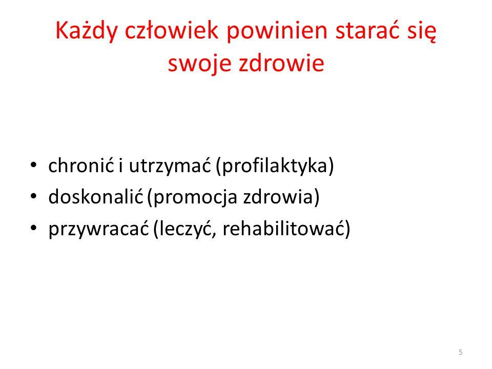 Każdy człowiek powinien starać się swoje zdrowie chronić i utrzymać (profilaktyka) doskonalić (promocja zdrowia) przywracać (leczyć, rehabilitować) 5