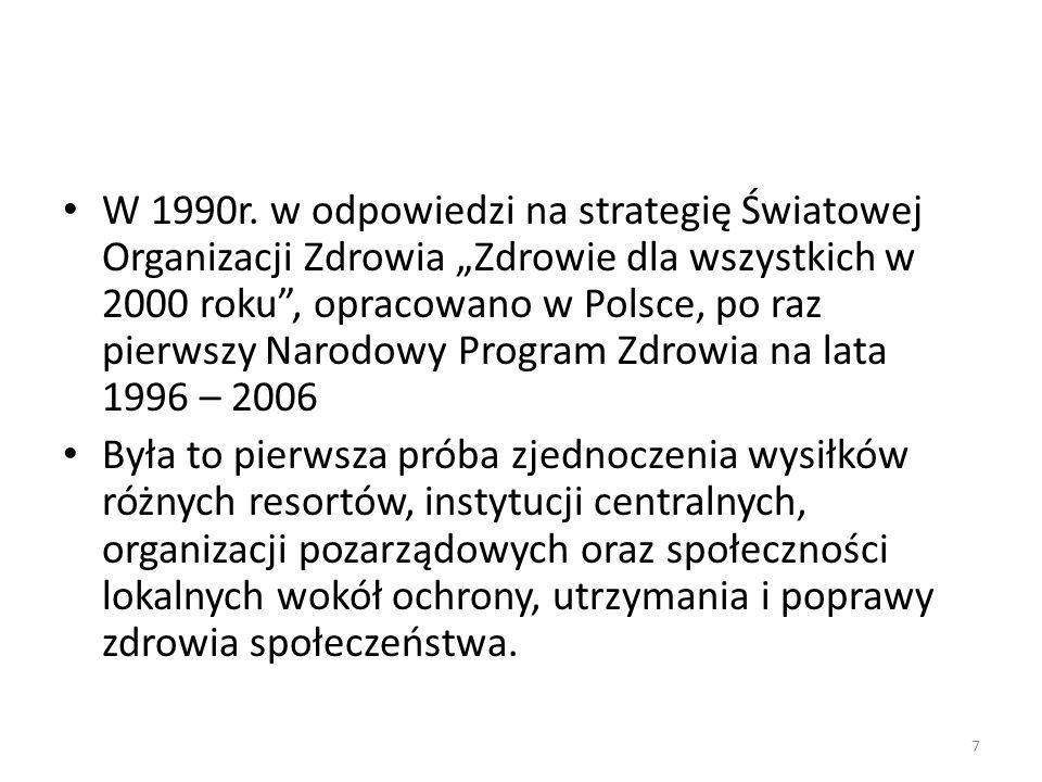 """W 1990r. w odpowiedzi na strategię Światowej Organizacji Zdrowia """"Zdrowie dla wszystkich w 2000 roku"""", opracowano w Polsce, po raz pierwszy Narodowy P"""