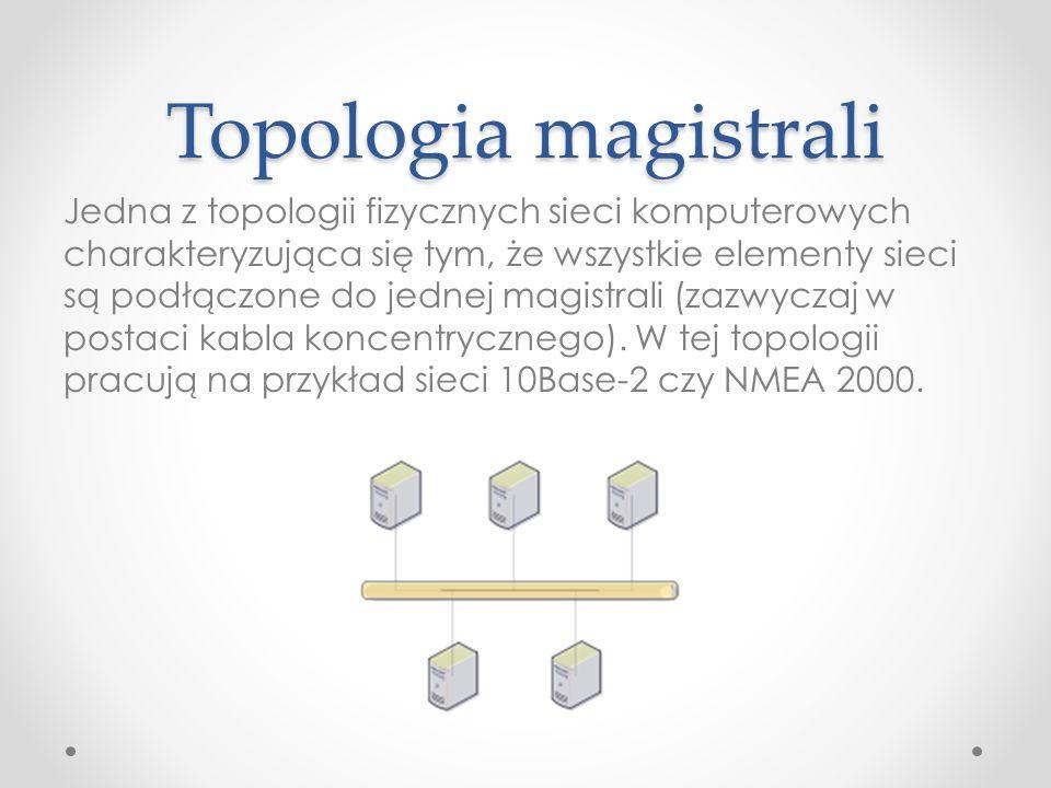 Topologia magistrali Jedna z topologii fizycznych sieci komputerowych charakteryzująca się tym, że wszystkie elementy sieci są podłączone do jednej ma
