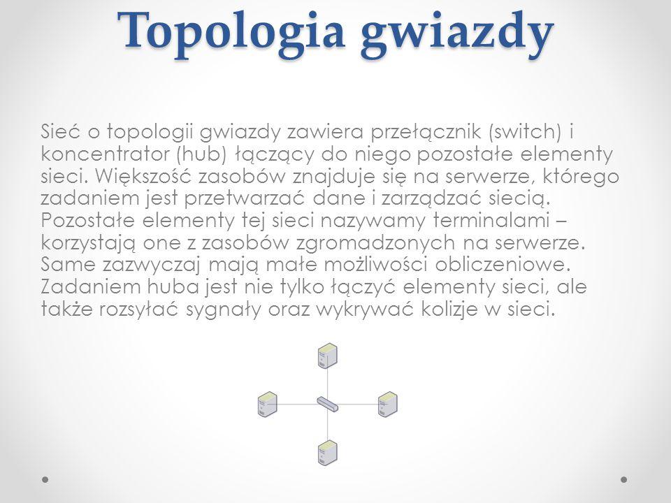 Topologia gwiazdy Sieć o topologii gwiazdy zawiera przełącznik (switch) i koncentrator (hub) łączący do niego pozostałe elementy sieci. Większość zaso