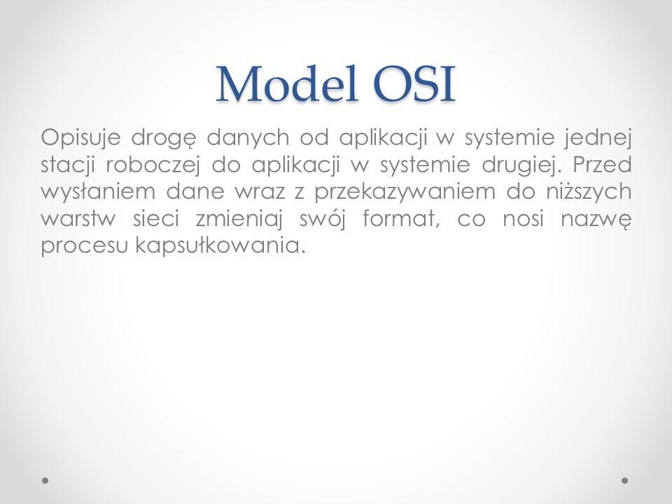Model OSI Opisuje drogę danych od aplikacji w systemie jednej stacji roboczej do aplikacji w systemie drugiej. Przed wysłaniem dane wraz z przekazywan