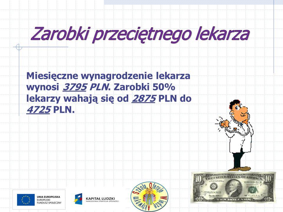 Miesięczne wynagrodzenie lekarza wynosi 3795 PLN. Zarobki 50% lekarzy wahają się od 2875 PLN do 4725 PLN.