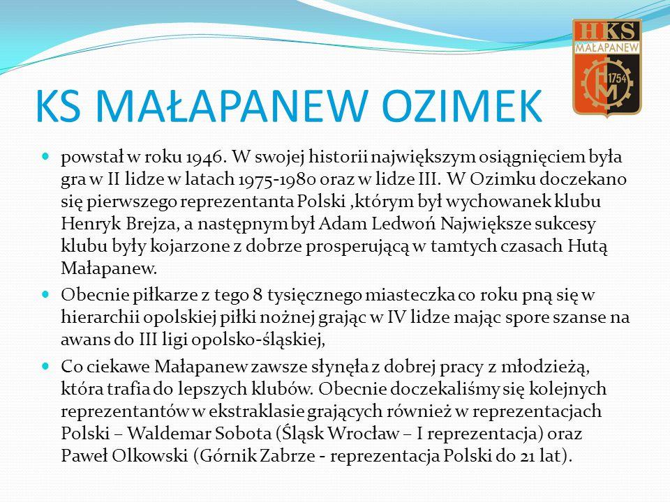 KS MAŁAPANEW OZIMEK powstał w roku 1946.