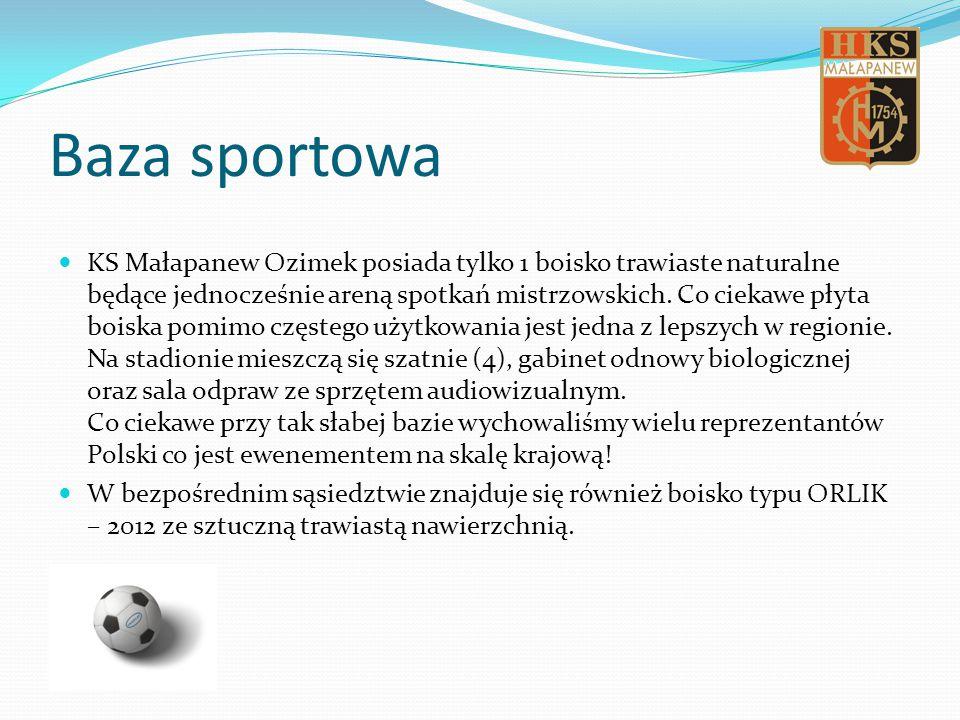 Baza sportowa KS Małapanew Ozimek posiada tylko 1 boisko trawiaste naturalne będące jednocześnie areną spotkań mistrzowskich.