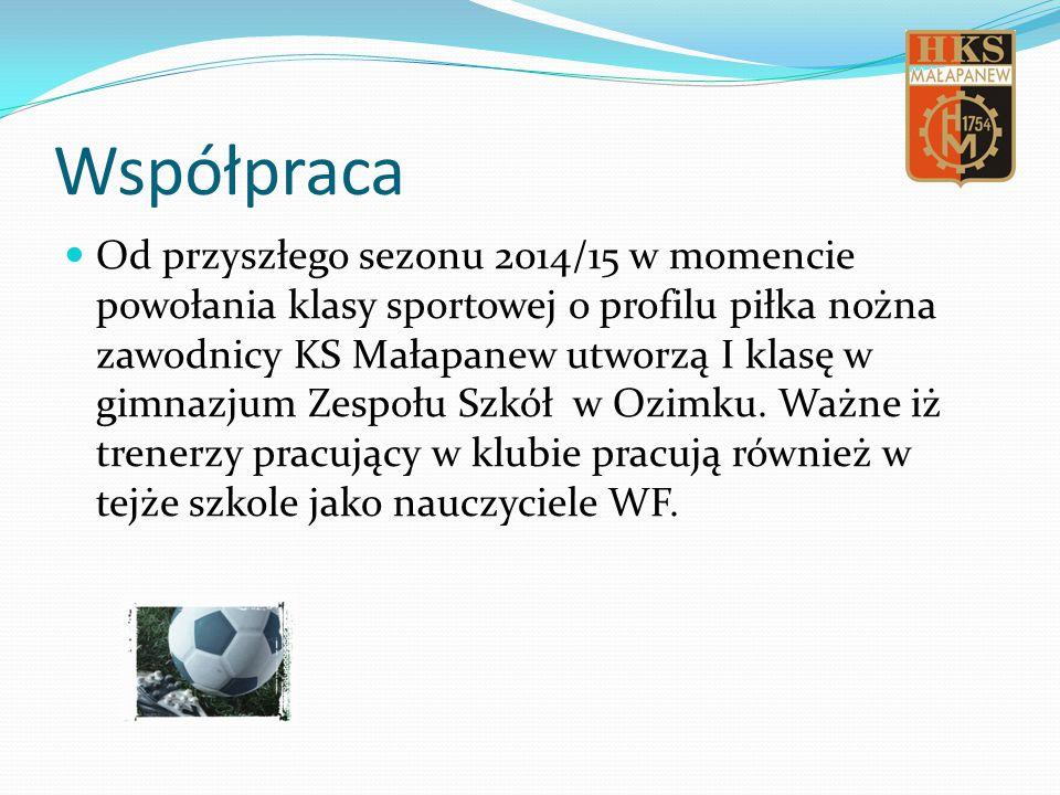 Współpraca Od przyszłego sezonu 2014/15 w momencie powołania klasy sportowej o profilu piłka nożna zawodnicy KS Małapanew utworzą I klasę w gimnazjum Zespołu Szkół w Ozimku.