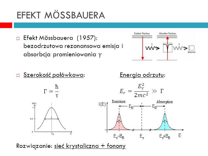  Efekt M ö ssbauera (1957): bezodrzutowa rezonansowa emisja i absorbcja promieniowania γ  Szerokość połówkowa: Energia odrzutu: Rozwiązanie: sieć krystaliczna + fonony EFEKT M Ö SSBAUERA