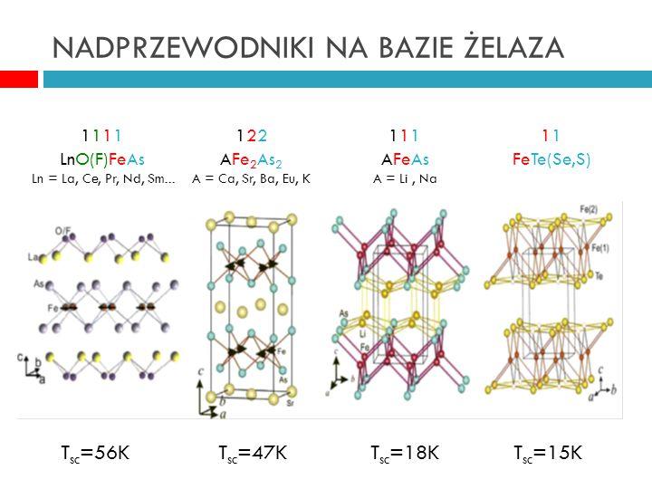 NADPRZEWODNIKI NA BAZIE ŻELAZA 1111 LnO(F)FeAs Ln = La, Ce, Pr, Nd, Sm...