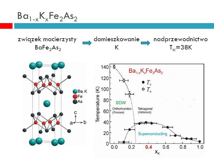Ba 1-x K x Fe 2 As 2 związek macierzysty BaFe 2 As 2 domieszkowanie K nadprzewodnictwo T sc =38K
