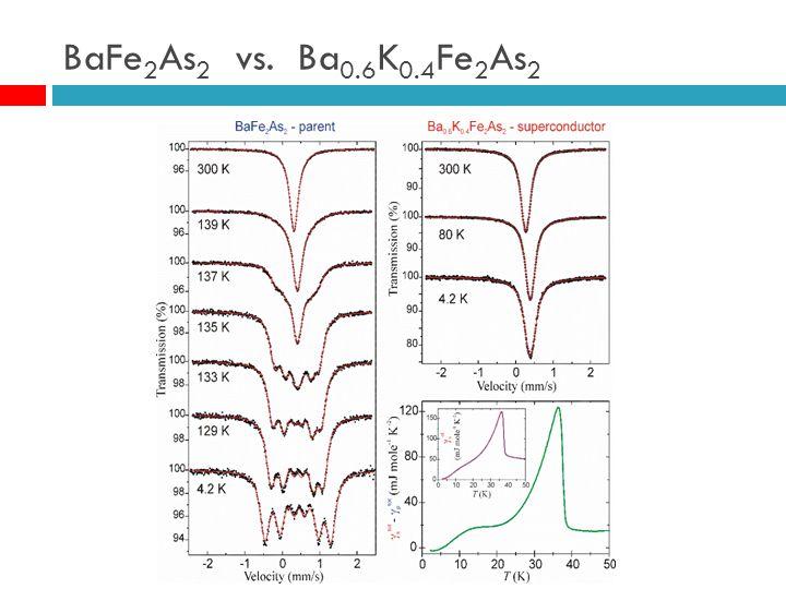 BaFe 2 As 2 vs. Ba 0.6 K 0.4 Fe 2 As 2