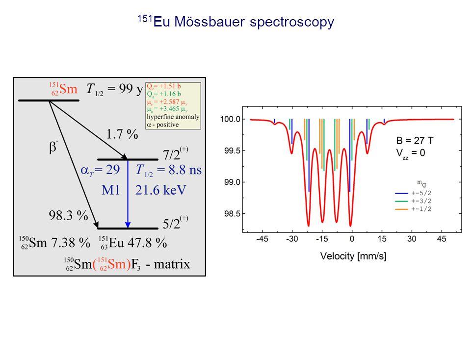 151 Eu Mössbauer spectroscopy