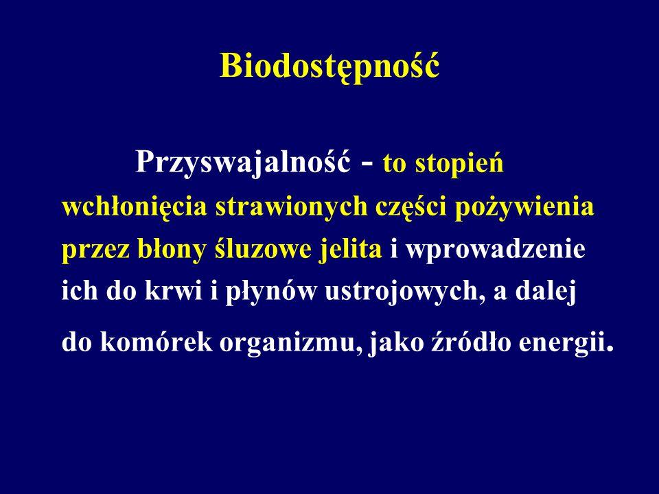 Biodostępność Przyswajalność - to stopień wchłonięcia strawionych części pożywienia przez błony śluzowe jelita i wprowadzenie ich do krwi i płynów ust