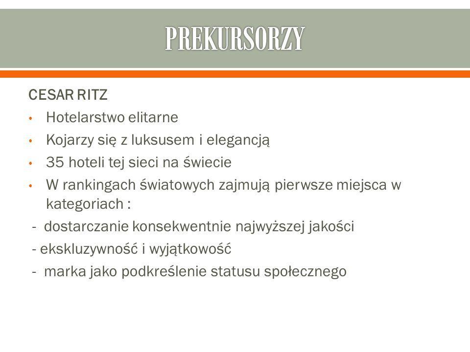 CESAR RITZ Hotelarstwo elitarne Kojarzy się z luksusem i elegancją 35 hoteli tej sieci na świecie W rankingach światowych zajmują pierwsze miejsca w kategoriach : - dostarczanie konsekwentnie najwyższej jakości - ekskluzywność i wyjątkowość - marka jako podkreślenie statusu społecznego