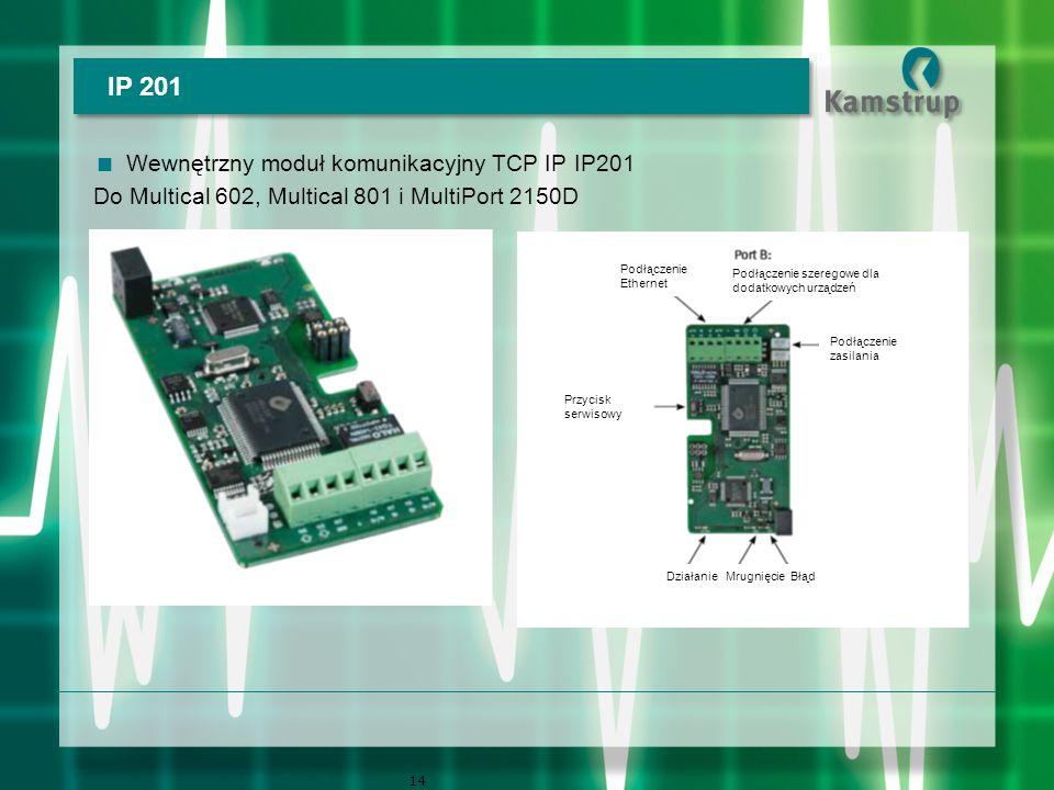  Wewnętrzny moduł komunikacyjny TCP IP IP201 Do Multical 602, Multical 801 i MultiPort 2150D IP 201 14 Działanie Mrugnięcie Błąd Podłączenie zasilania Podłączenie szeregowe dla dodatkowych urządzeń Podłączenie Ethernet Przycisk serwisowy