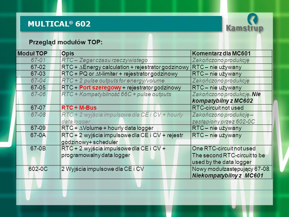 Przegląd modułów TOP: MULTICAL ® 602 Moduł TOPOpisKomentarz dla MC601 67-01RTC – Zegar czasu rzeczywistegoZakończono produkcję 67-02 RTC +  Energy calculation + rejestrator godzinowy RTC – nie używany 67-03 RTC + PQ or  t-limiter + rejestrator godzinowy RTC – nie używany 67-04RTC + 2 pulse outputs for energy/volumeZakończono produkcję 67-05RTC + Port szeregowy + rejestrator godzinowyRTC – nie używany 67-06RTC + Kompatybilność 66C + pulse outputsZakończono produkcję.