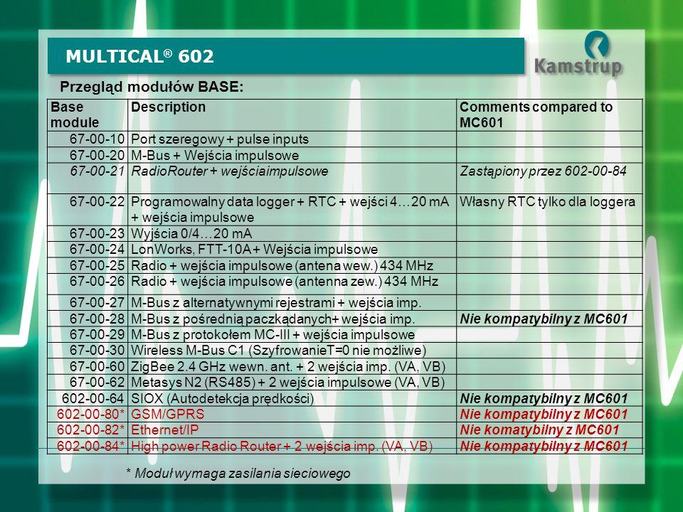 Przegląd modułów BASE: MULTICAL ® 602 Base module DescriptionComments compared to MC601 67-00-10Port szeregowy + pulse inputs 67-00-20M-Bus + Wejścia impulsowe 67-00-21RadioRouter + wejściaimpulsoweZastąpiony przez 602-00-84 67-00-22Programowalny data logger + RTC + wejści 4…20 mA + wejścia impulsowe Własny RTC tylko dla loggera 67-00-23Wyjścia 0/4…20 mA 67-00-24LonWorks, FTT-10A + Wejścia impulsowe 67-00-25Radio + wejścia impulsowe (antena wew.) 434 MHz 67-00-26Radio + wejścia impulsowe (antenna zew.) 434 MHz 67-00-27M-Bus z alternatywnymi rejestrami + wejścia imp.