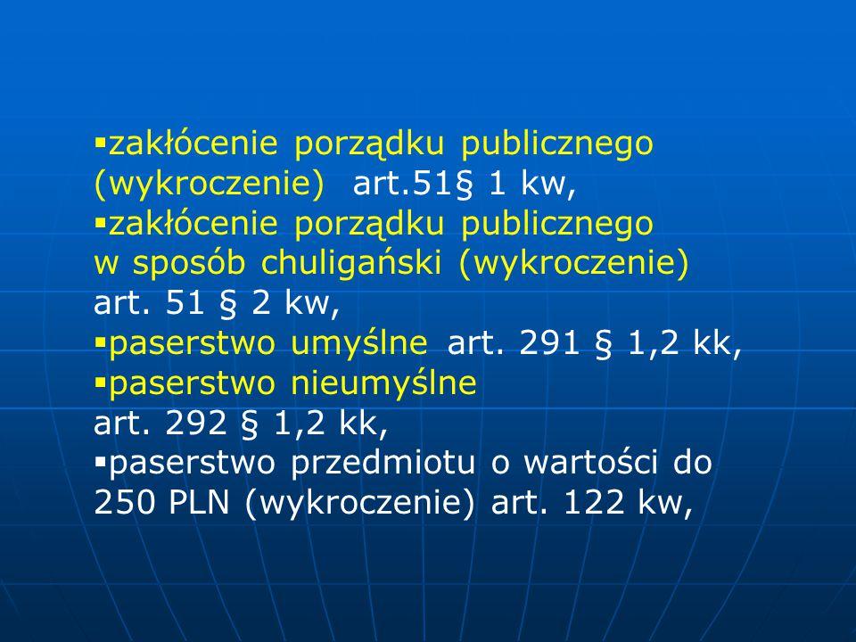  zakłócenie porządku publicznego (wykroczenie) art.51§ 1 kw,  zakłócenie porządku publicznego w sposób chuligański (wykroczenie) art.