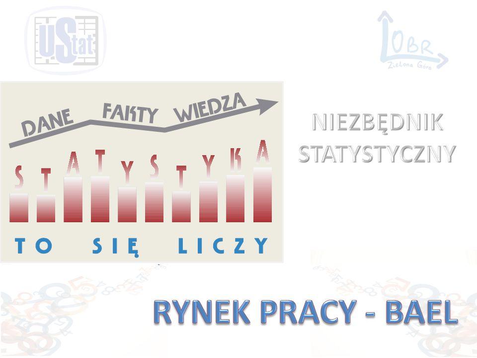 W I kwartale br.ludność aktywna zawodowo w województwie lubuskim liczyła osób.