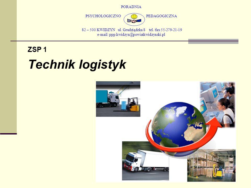 PORADNIA PSYCHOLOGICZNO PEDAGOGICZNA 82 – 500 KWIDZYN ul. Grudziądzka 8 tel./fax 55-279-21-19 e-mail: ppp.kwidzyn@powiatkwidzynski.pl ZSP 1 Technik lo