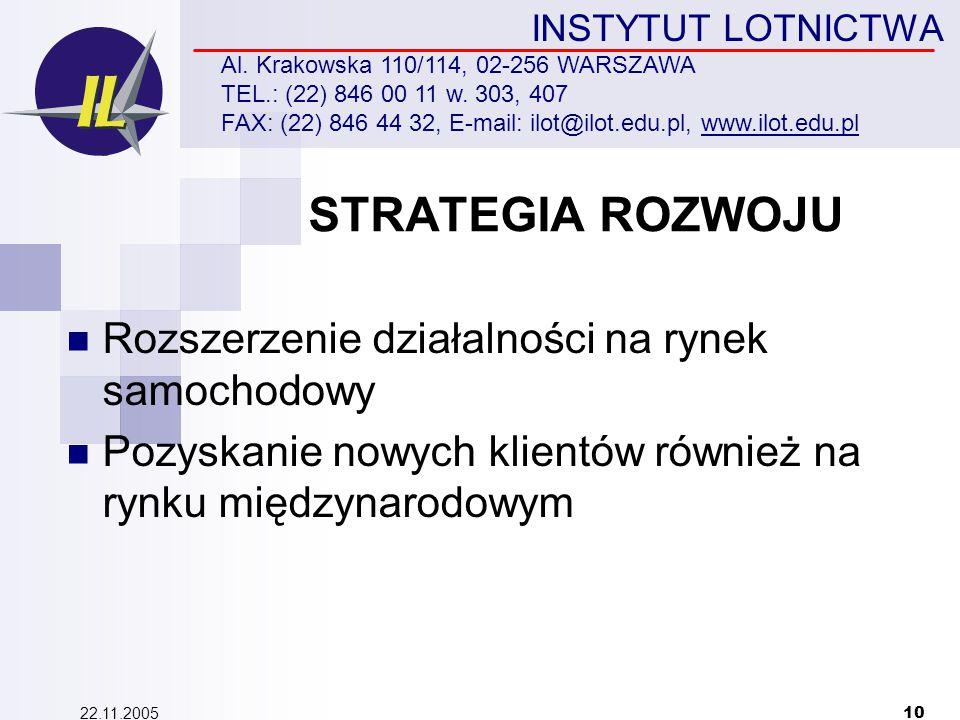 22.11.2005 10 INSTYTUT LOTNICTWA Al. Krakowska 110/114, 02-256 WARSZAWA TEL.: (22) 846 00 11 w.