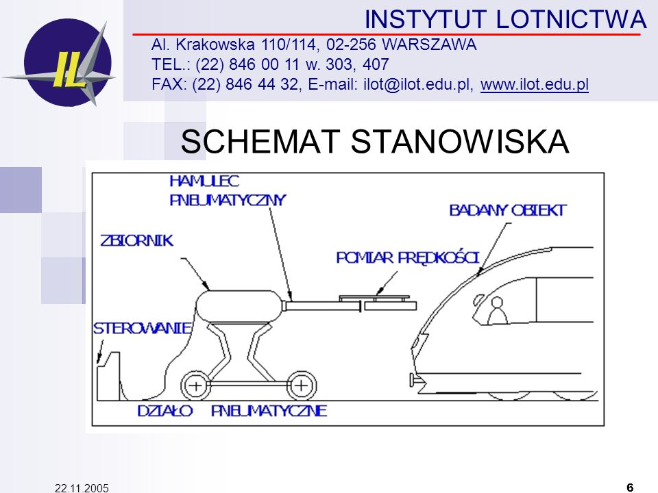 22.11.2005 6 INSTYTUT LOTNICTWA Al. Krakowska 110/114, 02-256 WARSZAWA TEL.: (22) 846 00 11 w.