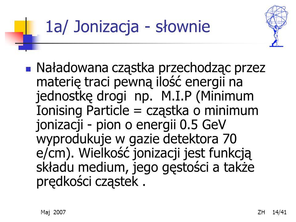 Maj 2007 ZH 14/41 1a/ Jonizacja - słownie Naładowana cząstka przechodząc przez materię traci pewną ilość energii na jednostkę drogi np. M.I.P (Minimum