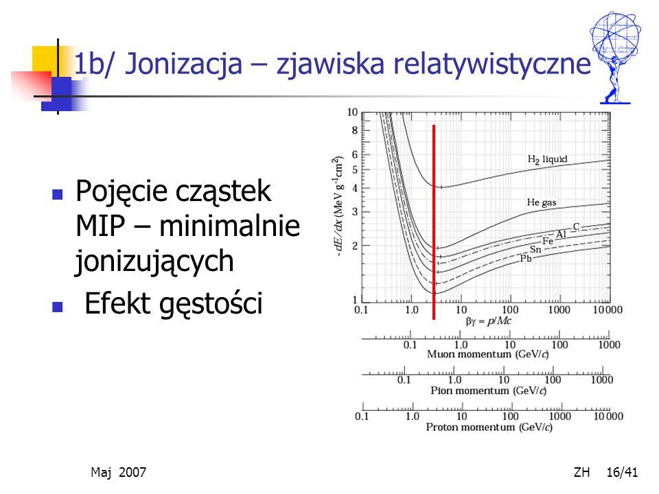 Maj 2007 ZH 16/41 1b/ Jonizacja – zjawiska relatywistyczne Pojęcie cząstek MIP – minimalnie jonizujących Efekt gęstości