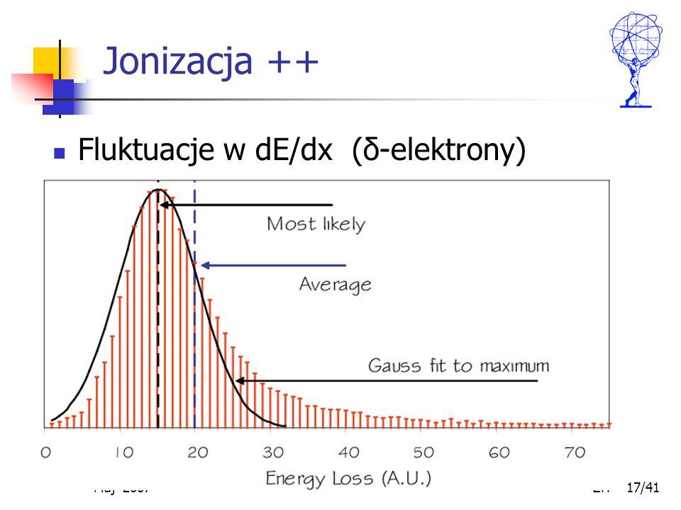 Maj 2007 ZH 17/41 Jonizacja ++ Fluktuacje w dE/dx (δ-elektrony)